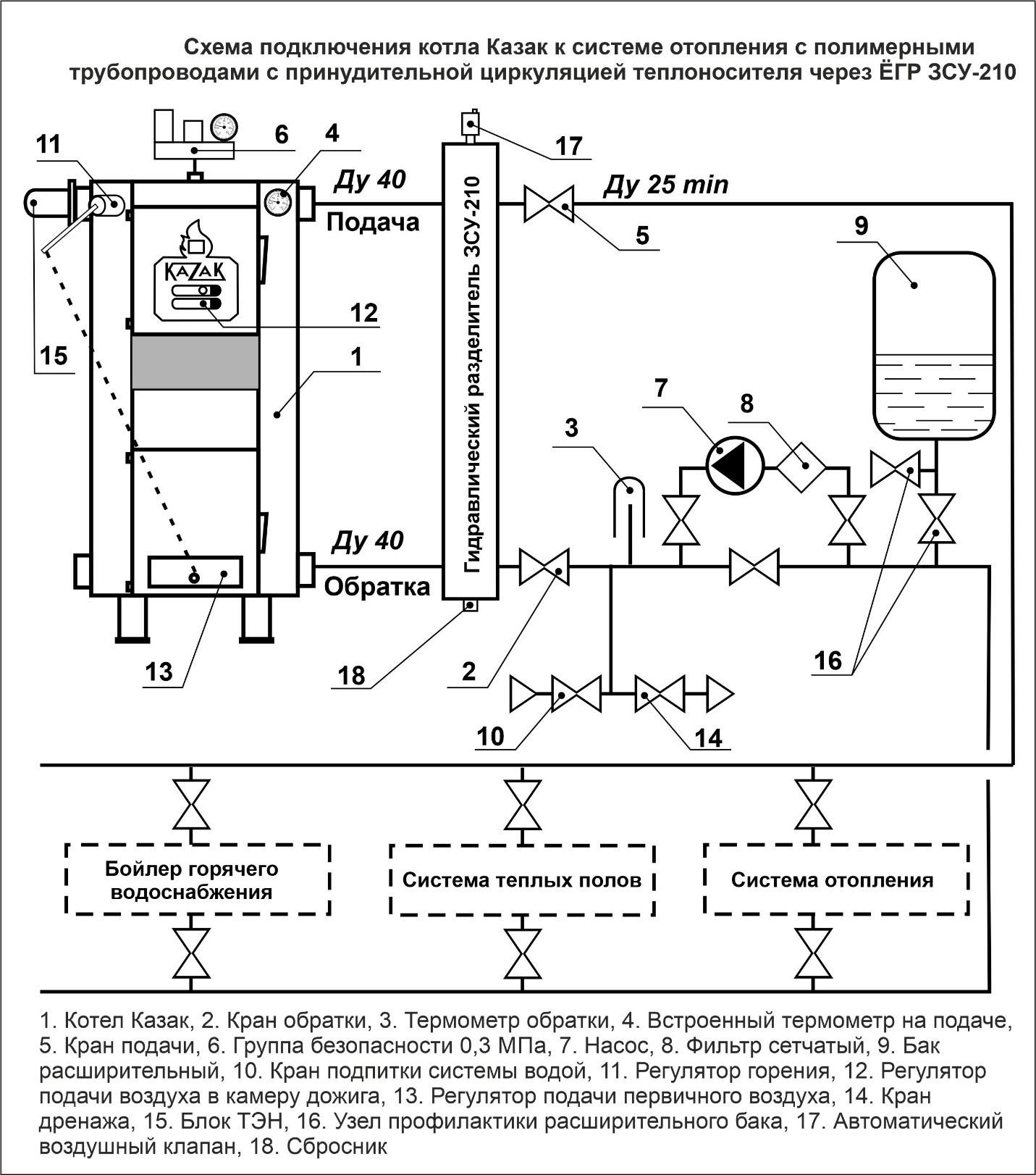 Cхема подключения котла Казак к системе отопления с полимерными  трубопроводами с принудительной циркуляцией теплоносителя