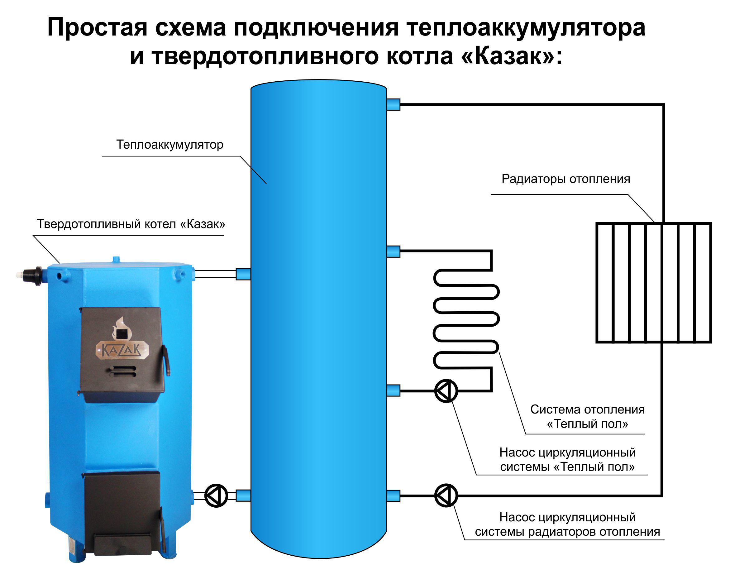 Простая схема подключения теплоаккумулятора