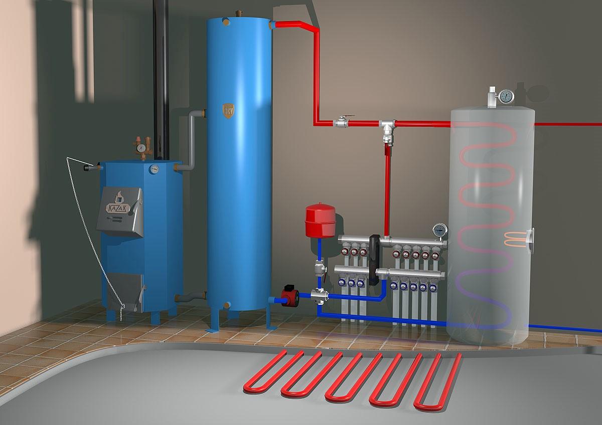 Котел Казак в системе отопления и горячего водоснабжения